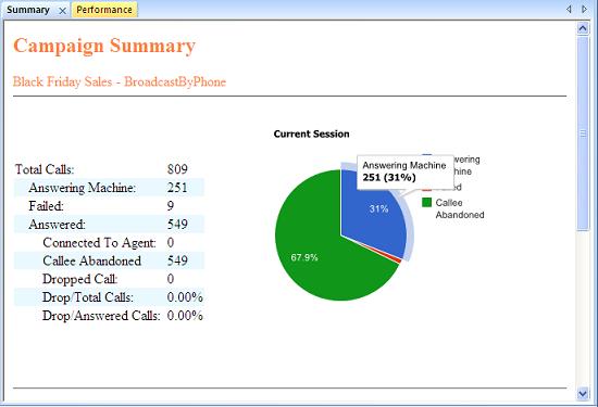 Call Center Summary Report Call Center Supervisor