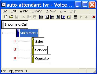 Ivr User Guide Ivr Execution Ivr Platform Ivr Development Ivr